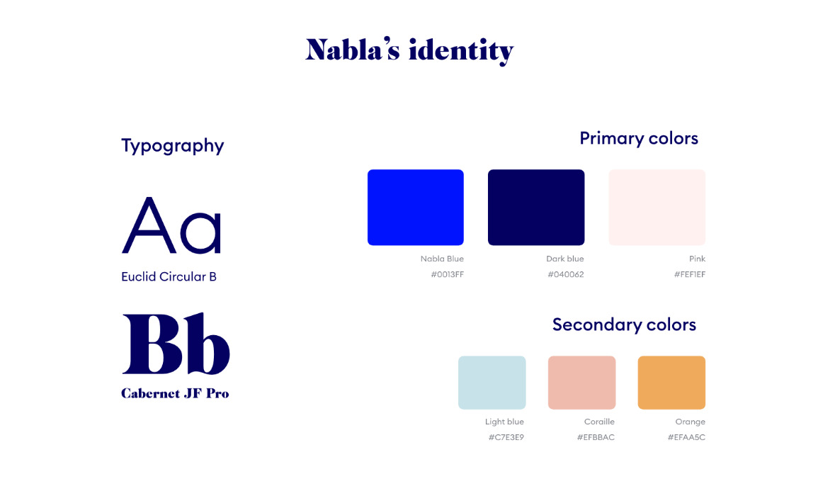 Nabla brand identity - colors and typography